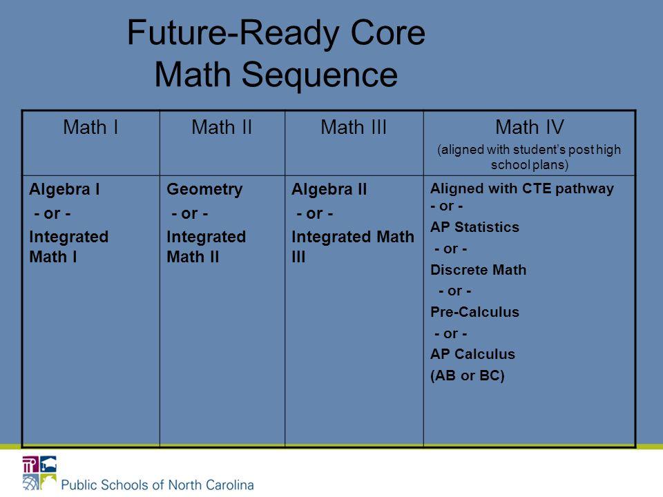 Future-Ready Core Math Sequence