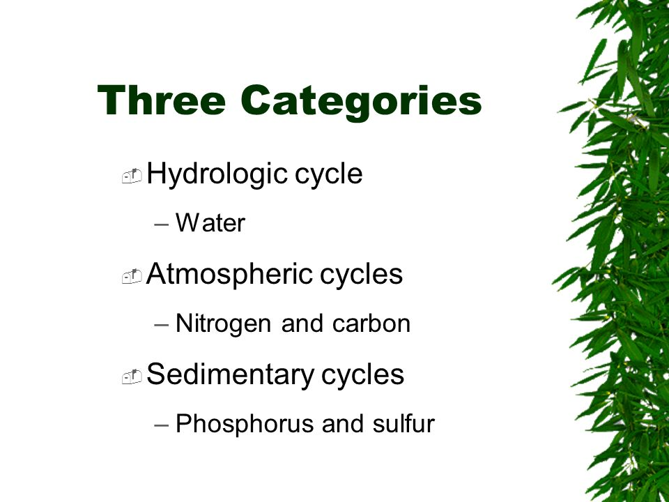 Three Categories Hydrologic cycle Atmospheric cycles