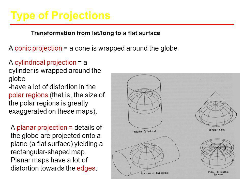 Type of Projections Transformation from lat/long to a flat surface. A conic projection = a cone is wrapped around the globe.