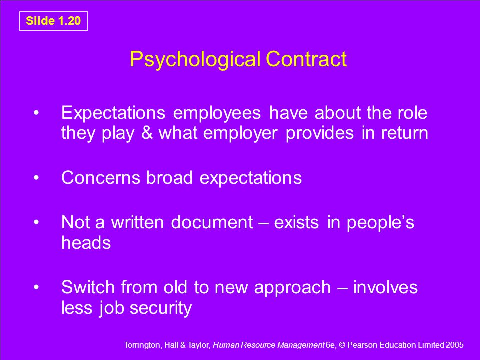 psychological contracts introduction Published: mon, 5 dec 2016 the purpose of this essay is to compare and contrast two competing psychological theories of human behaviour the two theories will be erikson's psychodynamic (stage 7, middle adulthood) and rogers humanistic, concentrating on the adulthood years.