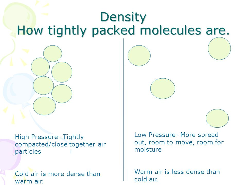 Density How tightly packed molecules are.