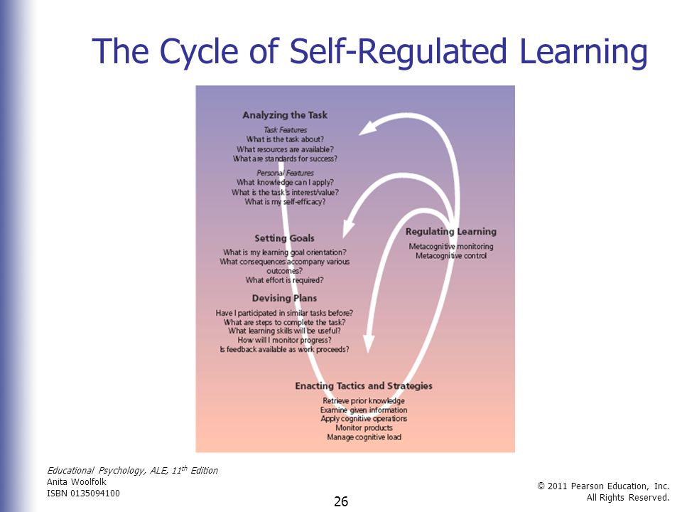 how to teach self regulated learning