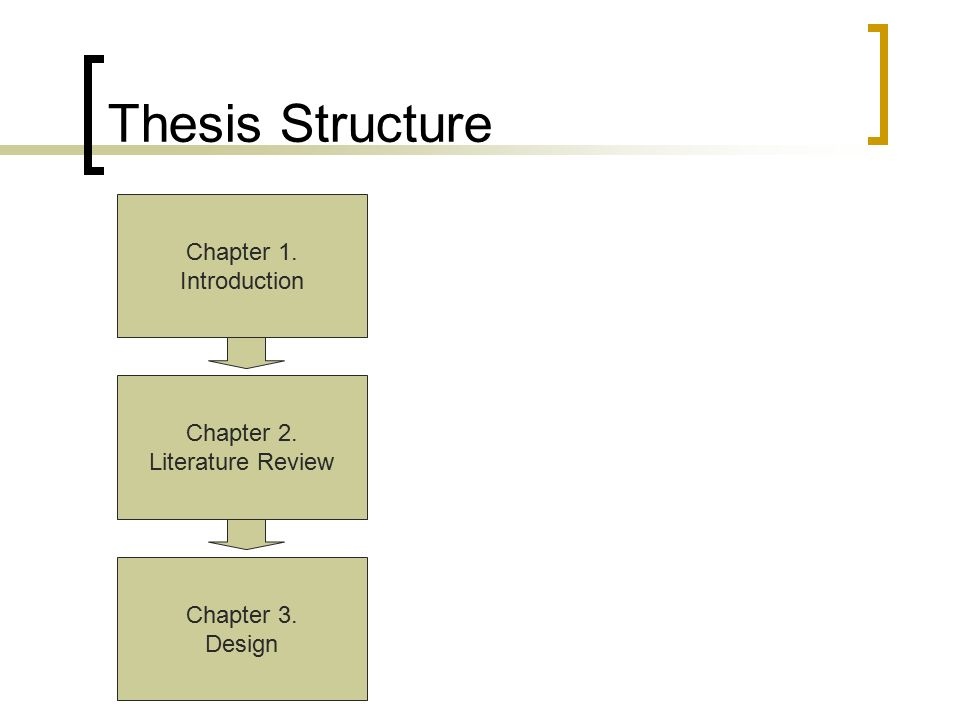 chapter one of thesis introduction
