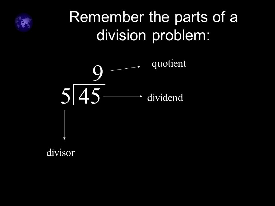 Remember the parts of a division problem: