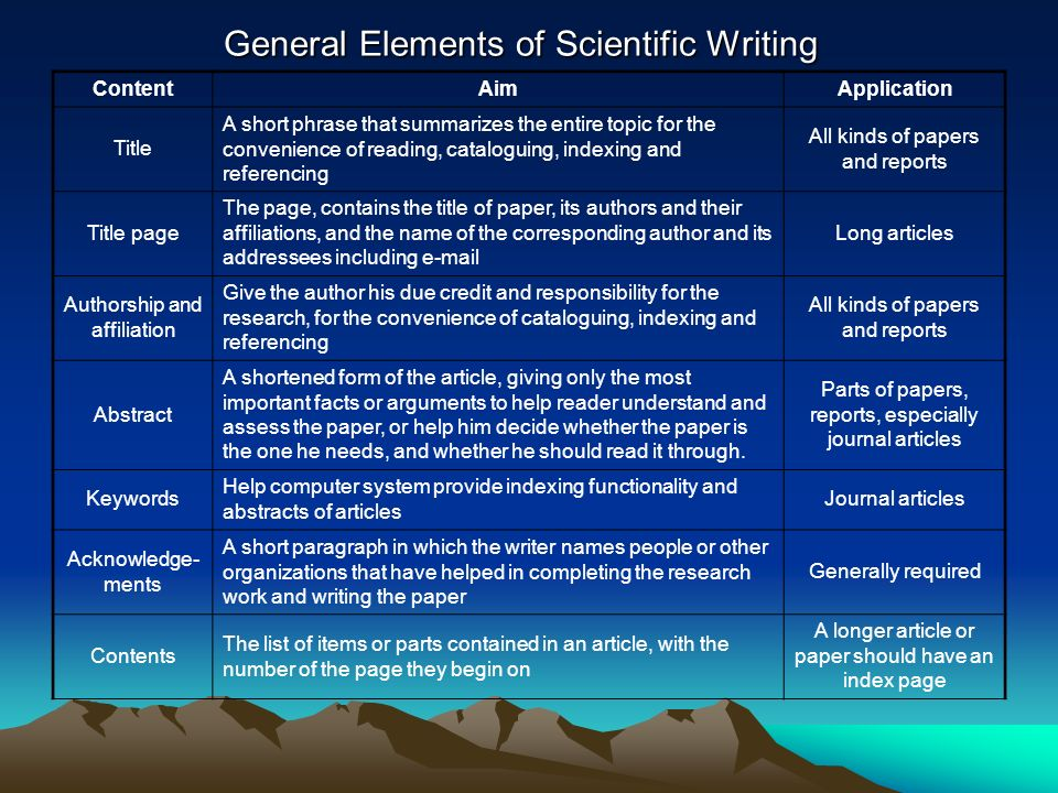 required elements of an essay Overview: step through each of the elements below and create one or two  sentences per element  my order above is a typical way to order things, but it  isn't necessary  abstract examples for a+ essay   homework lab .