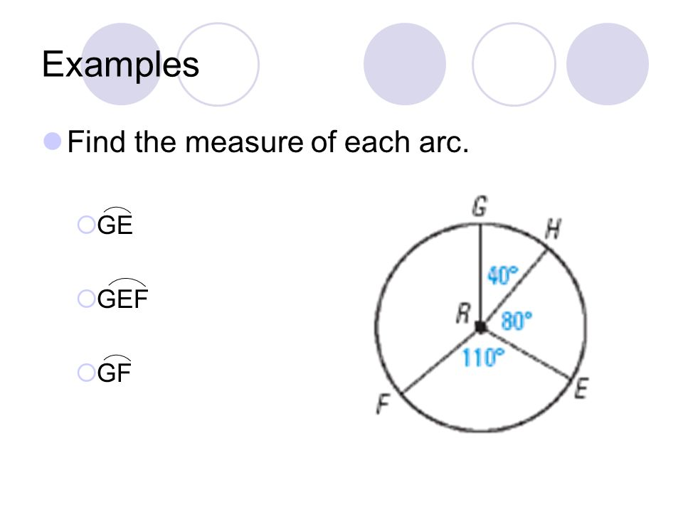 Examples Find the measure of each arc. GE GEF GF