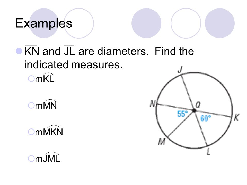 Examples KN and JL are diameters. Find the indicated measures. mKL mMN