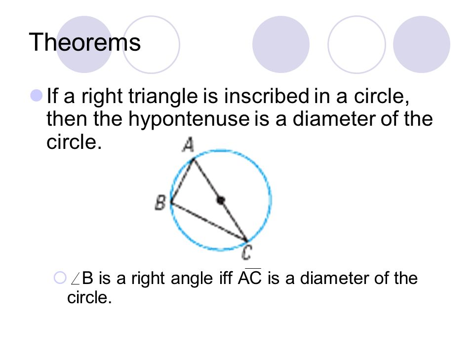 Theorems If a right triangle is inscribed in a circle, then the hypontenuse is a diameter of the circle.