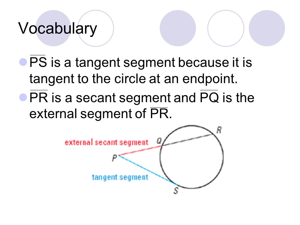 Vocabulary PS is a tangent segment because it is tangent to the circle at an endpoint.