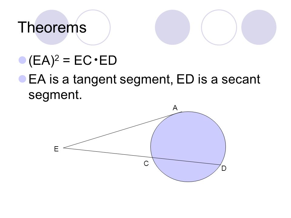 Theorems (EA)2 = EC ED EA is a tangent segment, ED is a secant segment. A E C D