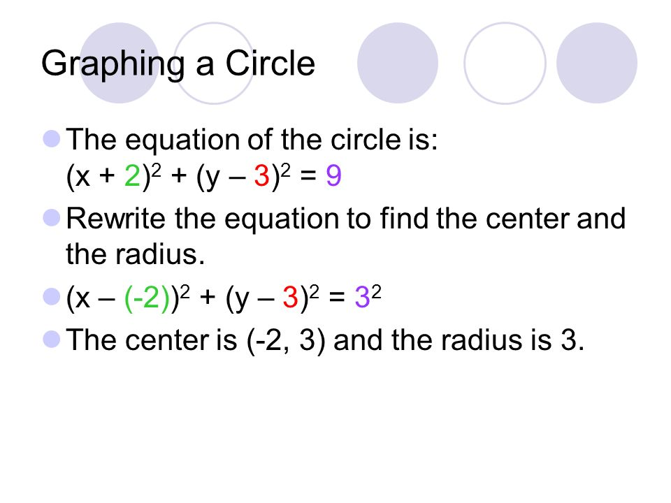 Graphing a Circle The equation of the circle is: (x + 2)2 + (y – 3)2 = 9.