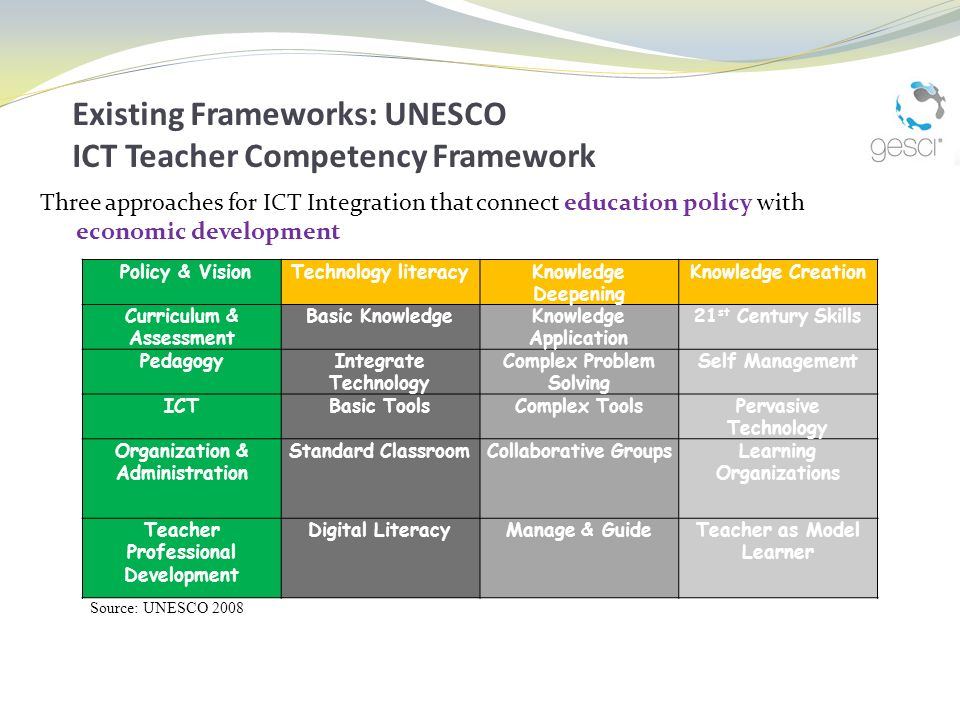 Knowledge and Competency Framework for Educators