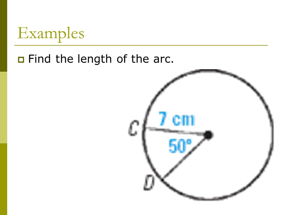 Examples Find the length of the arc.