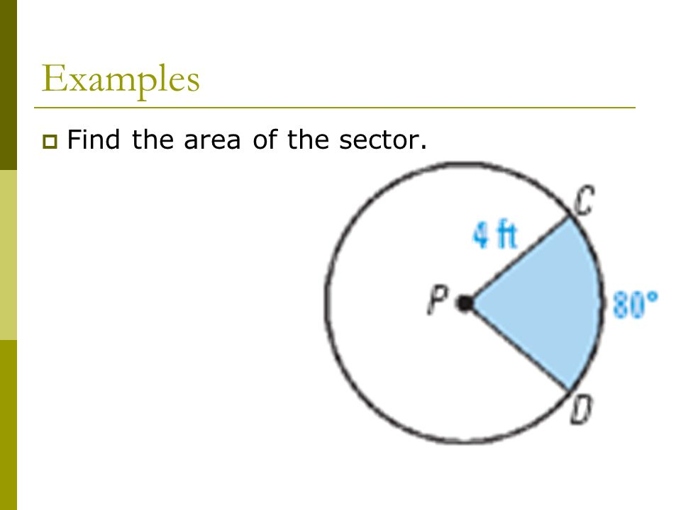 Examples Find the area of the sector.
