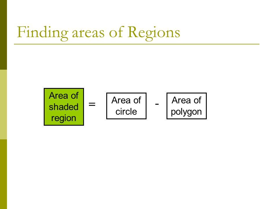 Finding areas of Regions