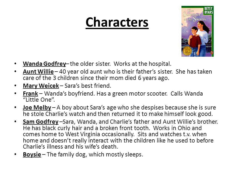 Characters Wanda Godfrey– the older sister. Works at the hospital.