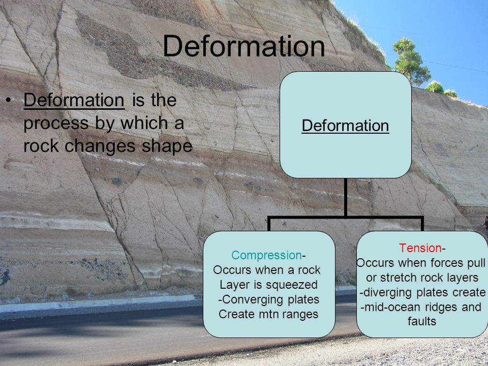 Deformation Deformation is the process by which a rock changes shape