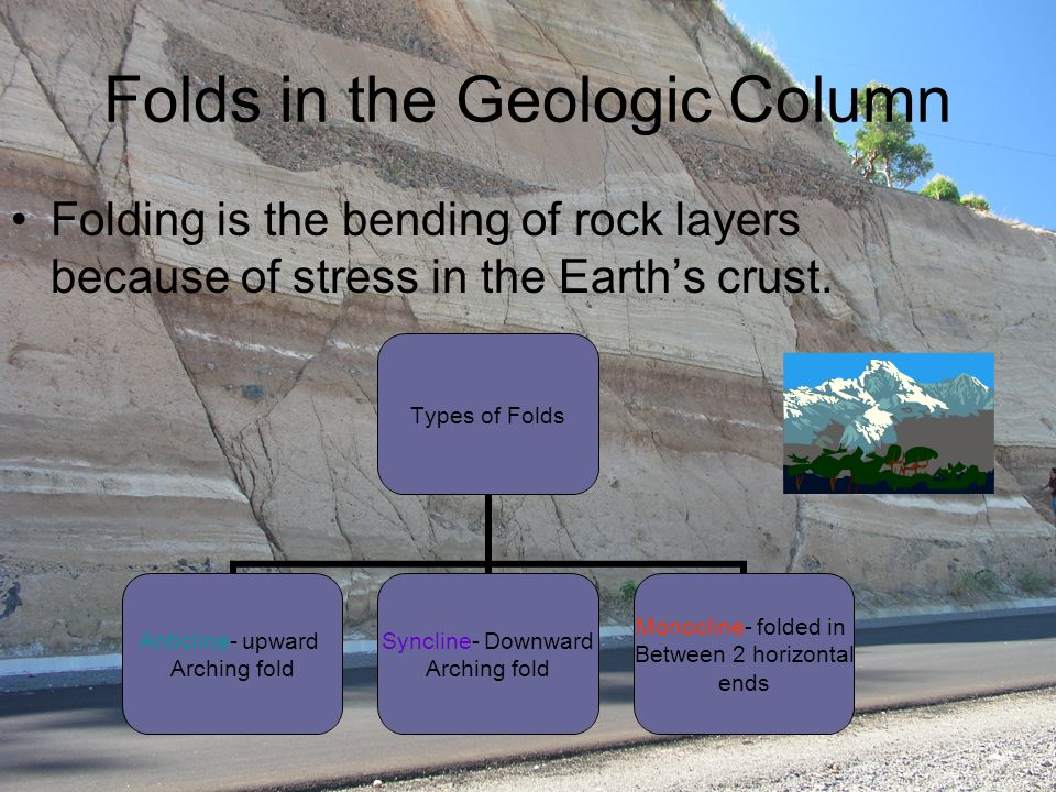 Folds in the Geologic Column