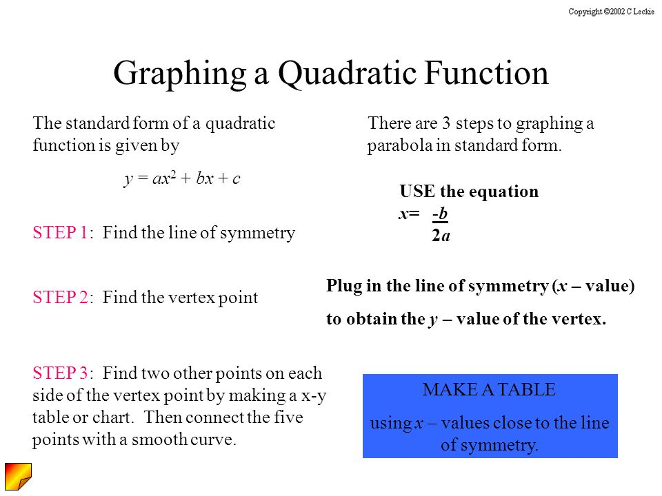 write the quadratic function in standard form 55 completing the square for the vertex having the zeros is great, but the other key piece of a quadratic function is the vertex standard form and write.
