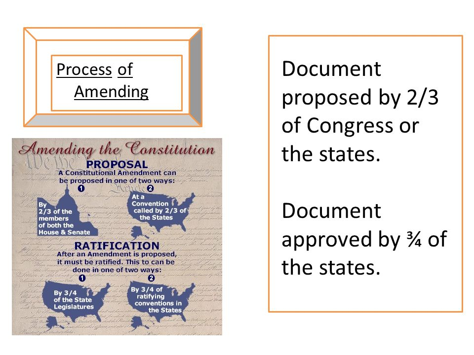Document proposed by 2/3 of Congress or the states.