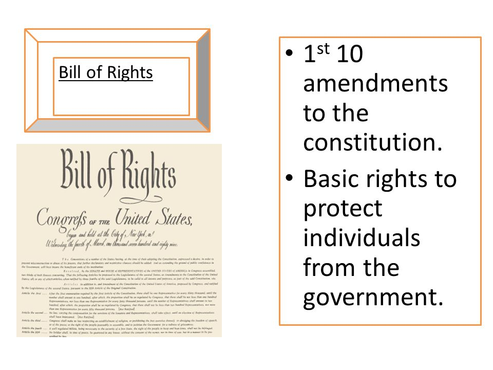 1st 10 amendments to the constitution.