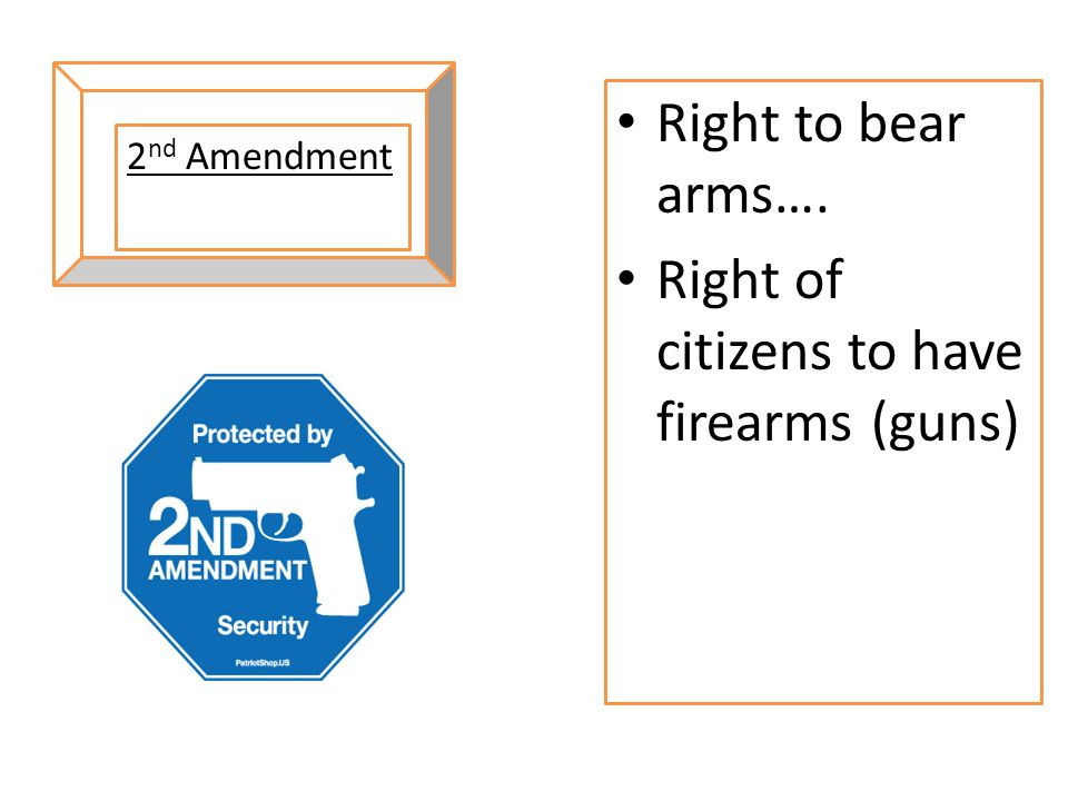 Right of citizens to have firearms (guns)