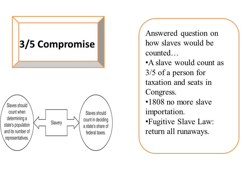 3/5 Compromise Answered question on how slaves would be counted…