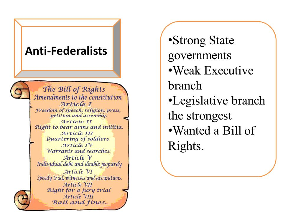 Anti-Federalists Strong State governments. Weak Executive branch. Legislative branch the strongest.