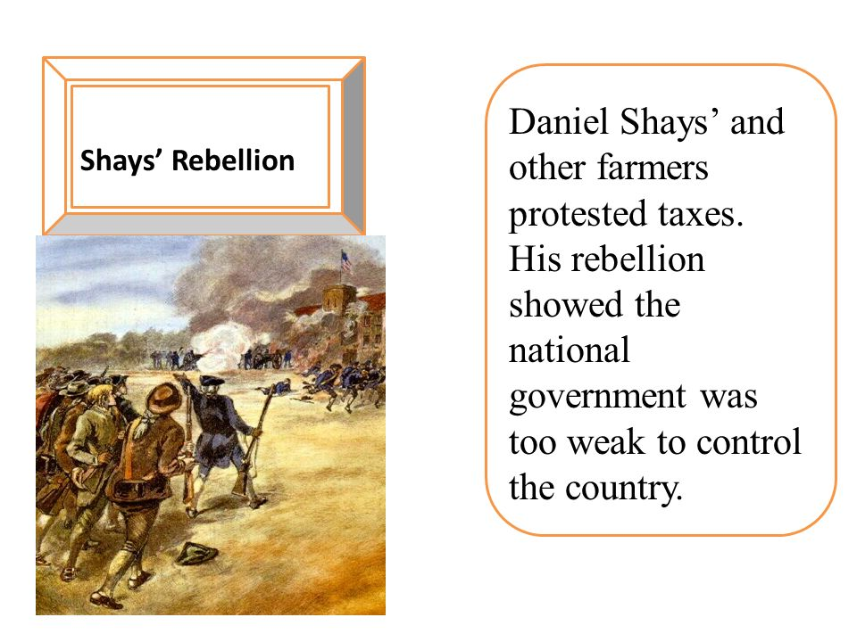 Shays' Rebellion Daniel Shays' and other farmers protested taxes.