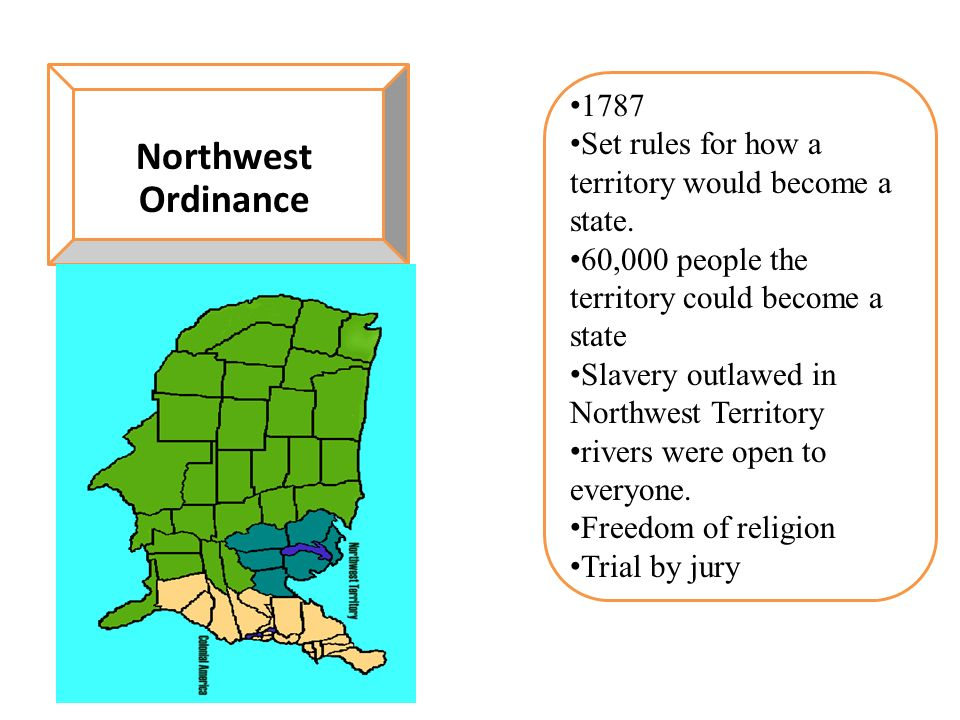 Northwest Ordinance Set rules for how a territory would become a state. 60,000 people the territory could become a state.