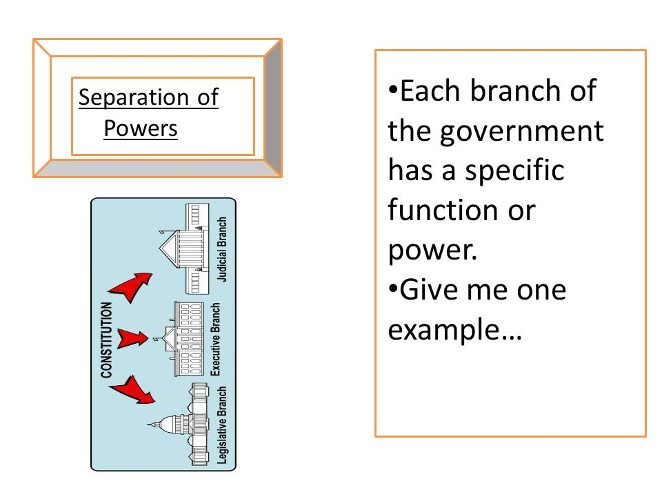 Each branch of the government has a specific function or power.