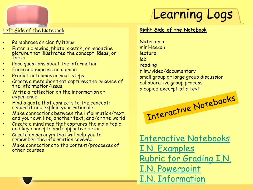 Learning Logs Interactive Notebooks I.N. Examples