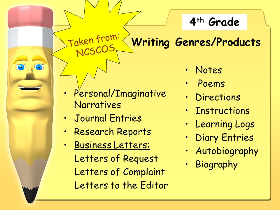 Writing Genres/Products