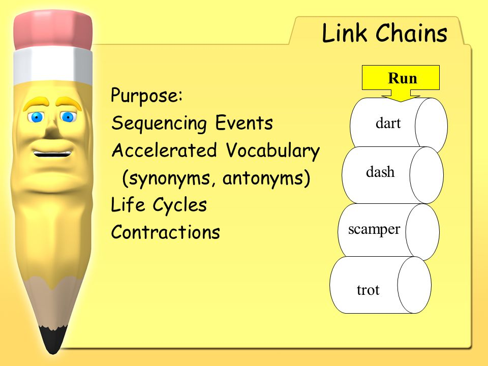 Link Chains Purpose: Sequencing Events Accelerated Vocabulary