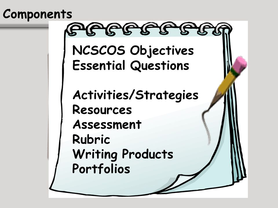 ComponentsNCSCOS Objectives. Essential Questions. Activities/Strategies. Resources. Assessment. Rubric.