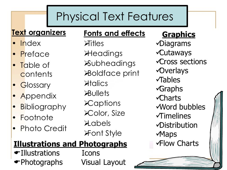 Physical Text Features