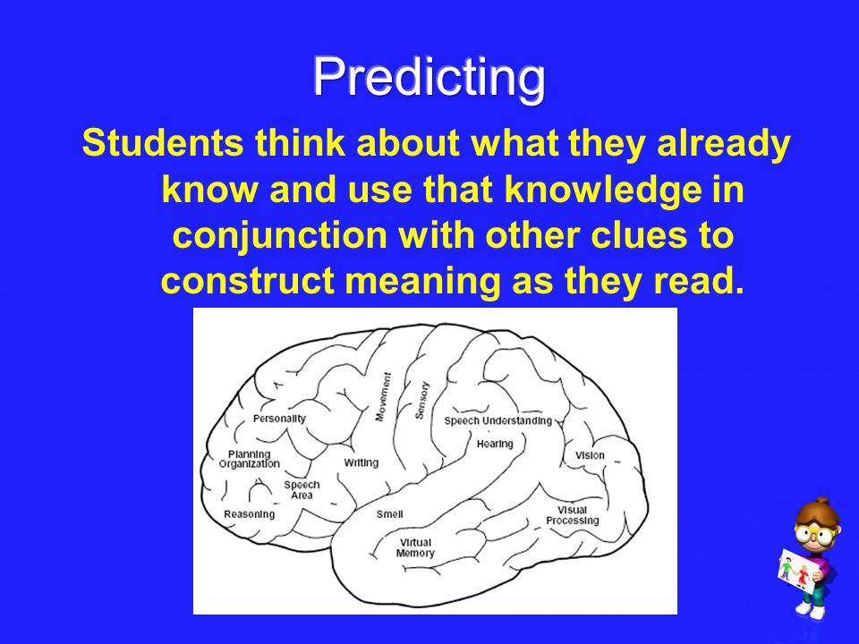 Predicting Students think about what they already know and use that knowledge in conjunction with other clues to construct meaning as they read.