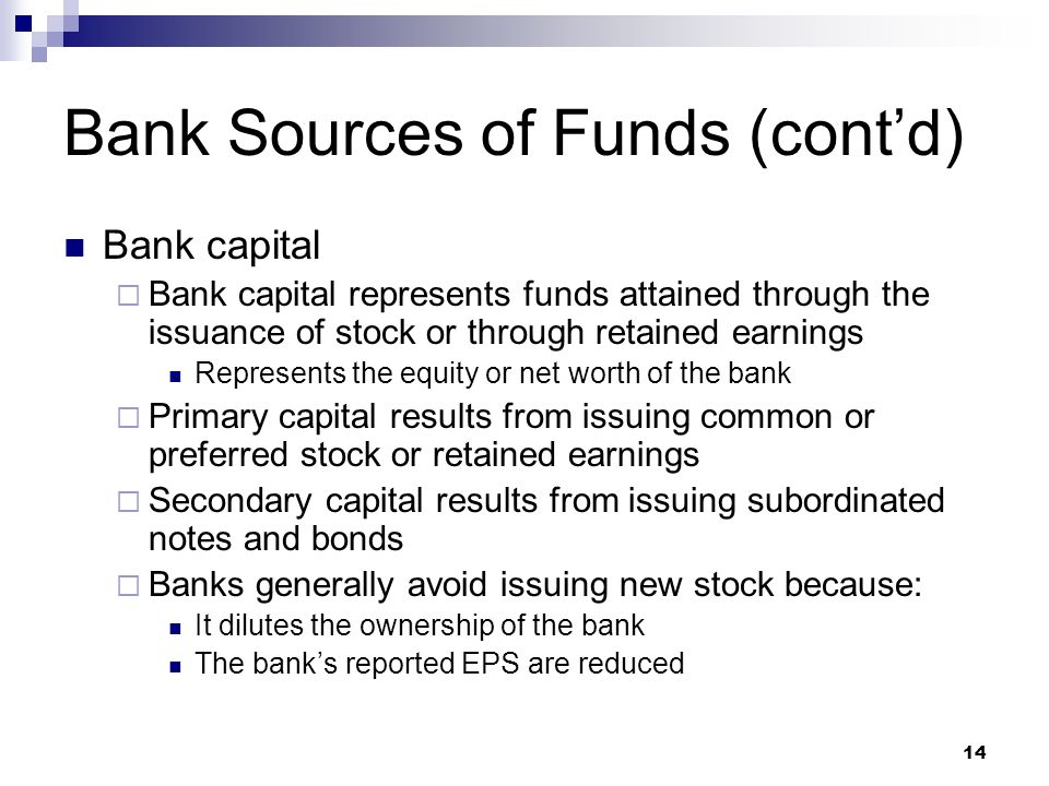 Sources of Funds of Islamic Banks