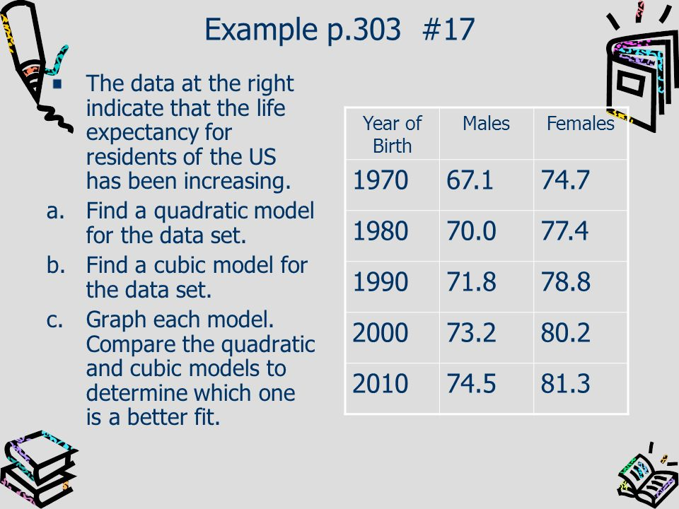 Example p.303 #17 The data at the right indicate that the life expectancy for residents of the US has been increasing.
