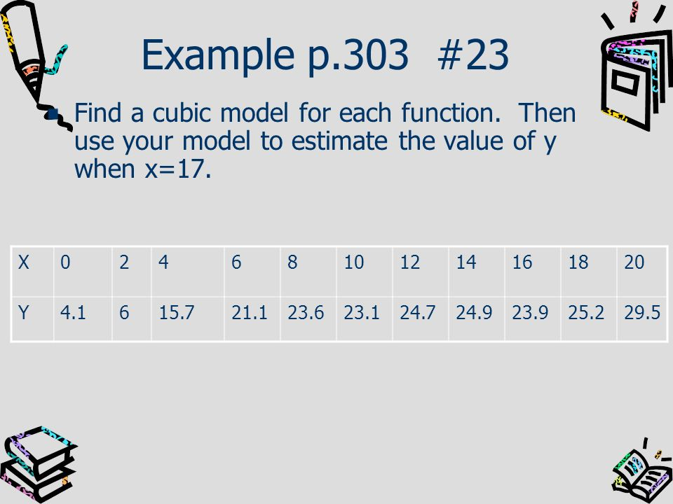 Example p.303 #23 Find a cubic model for each function. Then use your model to estimate the value of y when x=17.