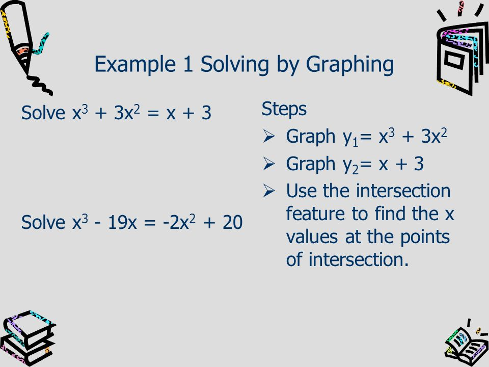 Example 1 Solving by Graphing