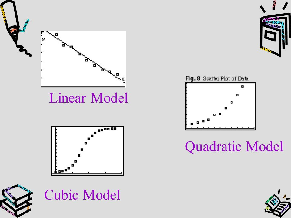 Linear Model Quadratic Model Cubic Model