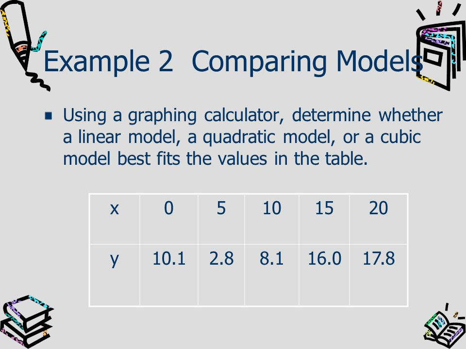 Example 2 Comparing Models