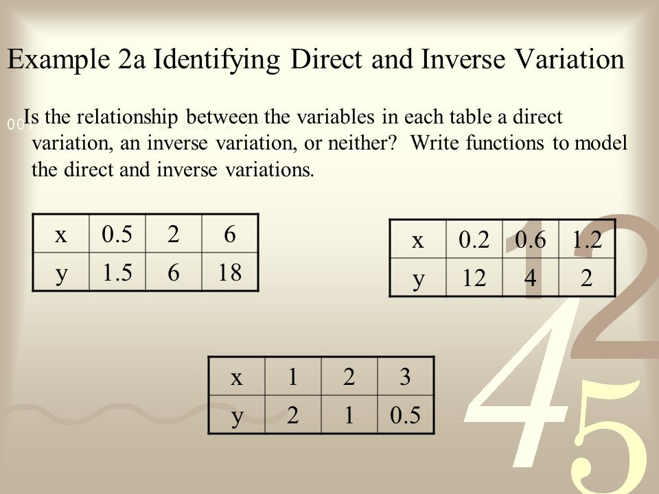 Example 2a Identifying Direct and Inverse Variation