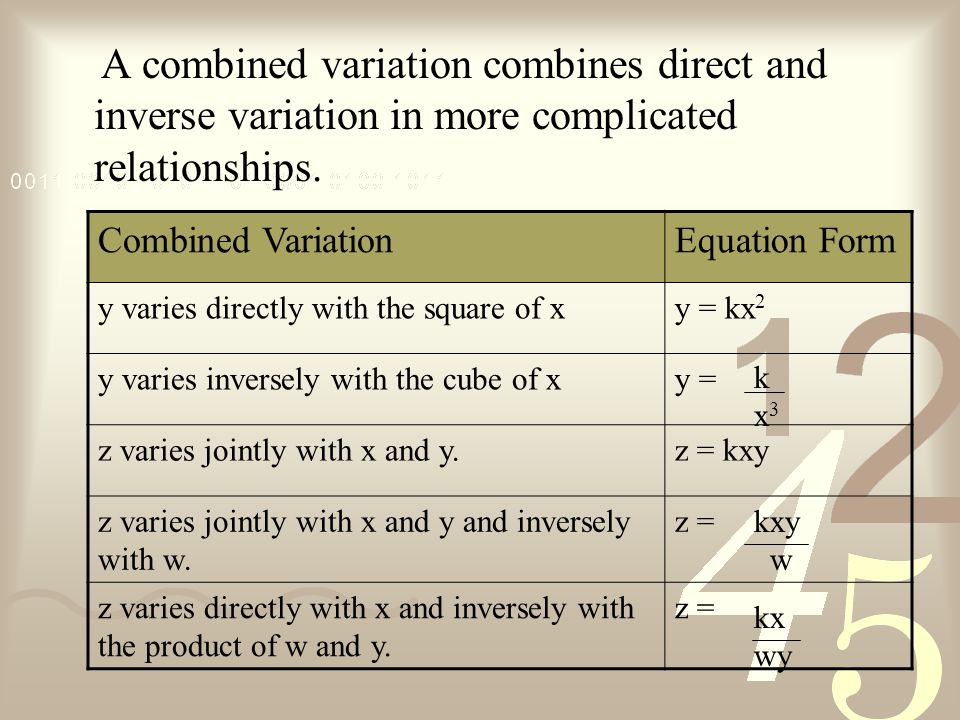 A combined variation combines direct and inverse variation in more complicated relationships.