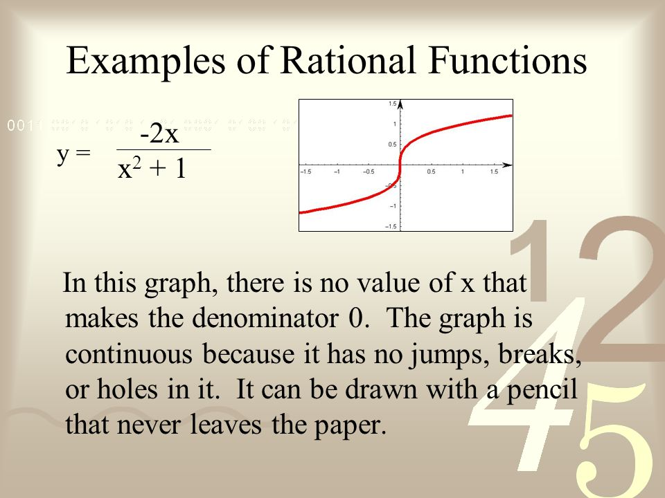 Examples of Rational Functions