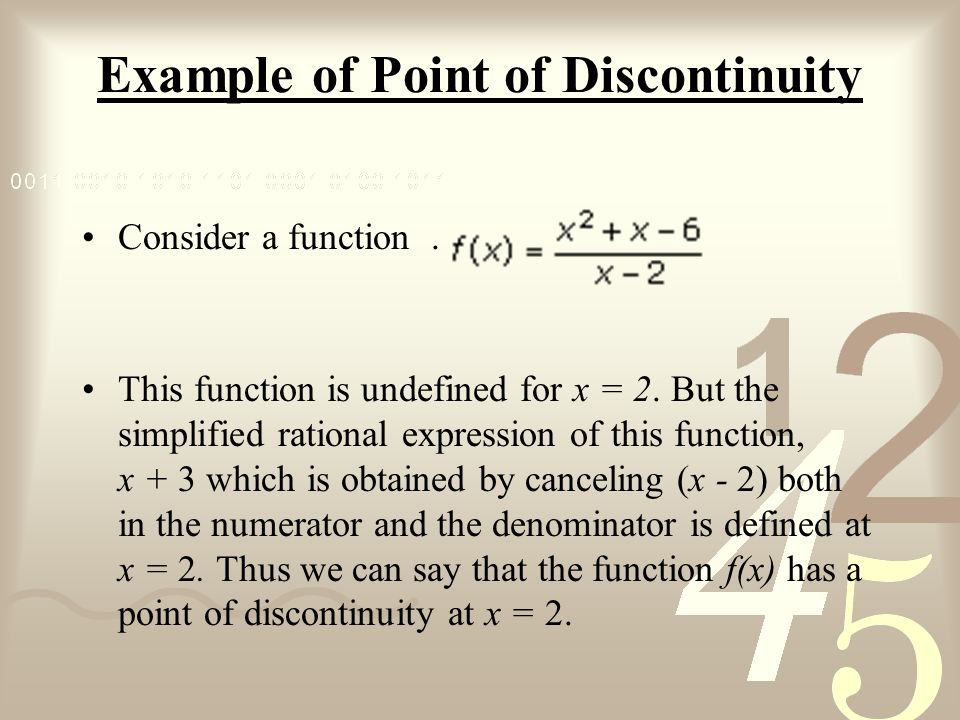 Example of Point of Discontinuity