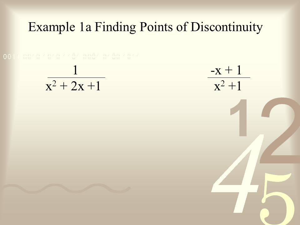 Example 1a Finding Points of Discontinuity