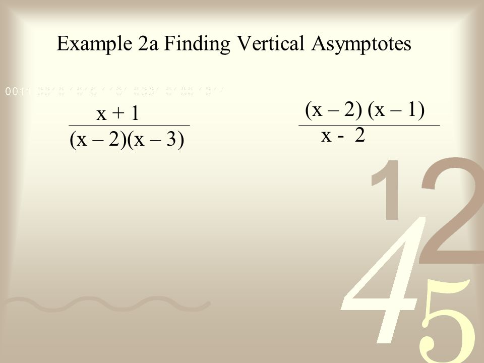 Example 2a Finding Vertical Asymptotes