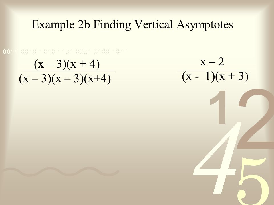 Example 2b Finding Vertical Asymptotes